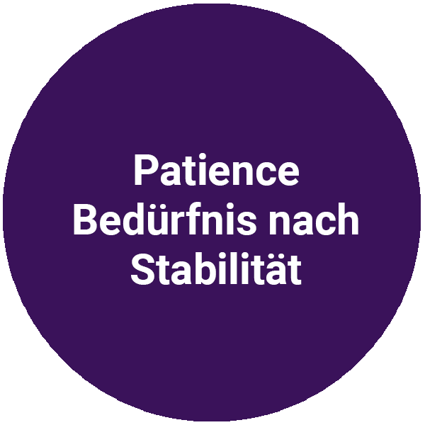 PI Patience